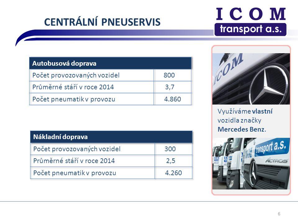 CENTRÁLNÍ PNEUSERVIS Využíváme vlastní vozidla značky Mercedes Benz. 6