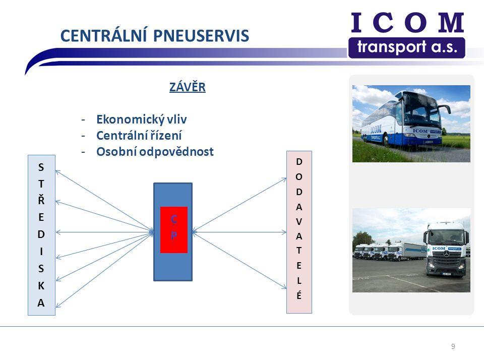 9 ZÁVĚR -Ekonomický vliv -Centrální řízení -Osobní odpovědnost CENTRÁLNÍ PNEUSERVIS