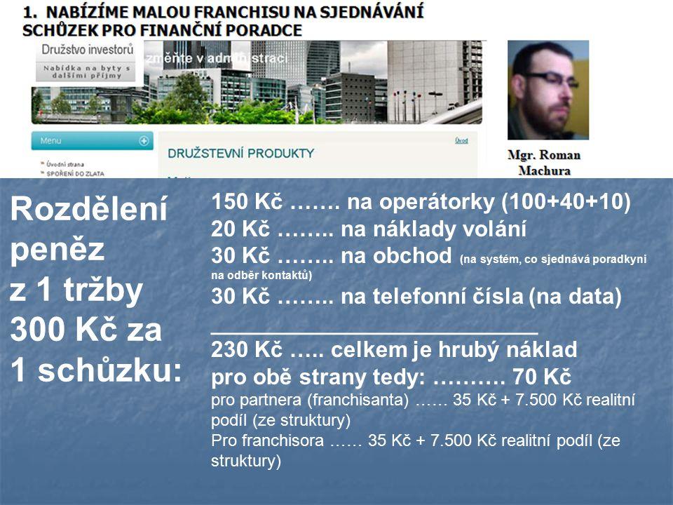 150 Kč ……. na operátorky (100+40+10) 20 Kč …….. na náklady volání 30 Kč ……..