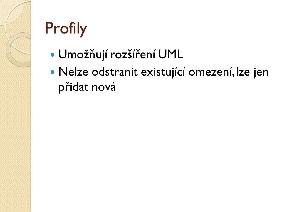 Profily Umožňují rozšíření UML Nelze odstranit existující omezení, lze jen přidat nová