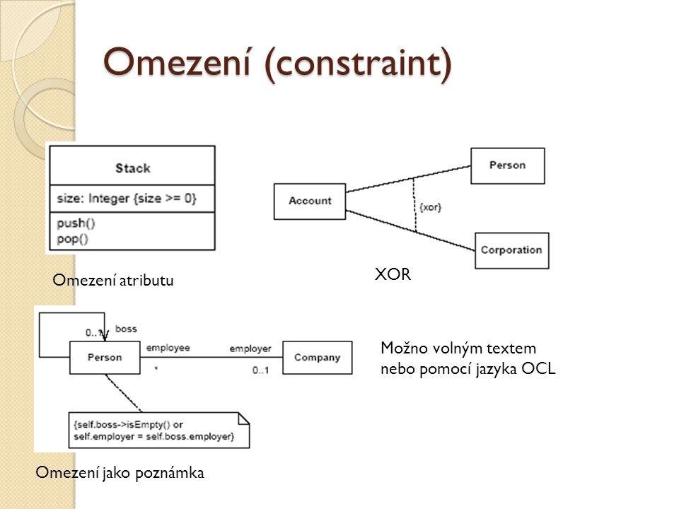 Omezení (constraint) Omezení atributu XOR Omezení jako poznámka Možno volným textem nebo pomocí jazyka OCL