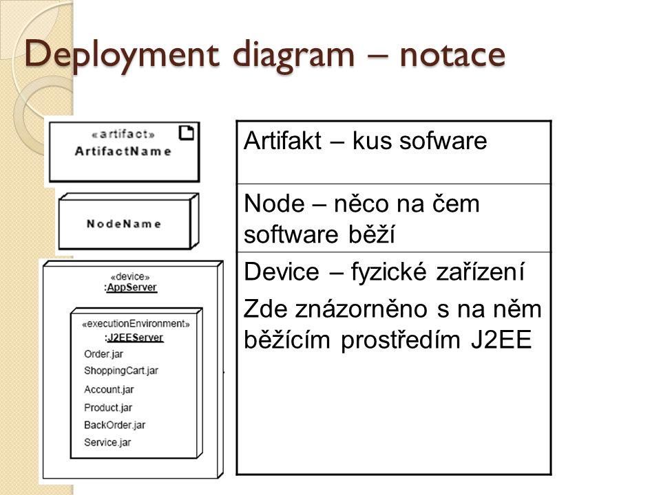 Deployment diagram – notace Artifakt – kus sofware Node – něco na čem software běží Device – fyzické zařízení Zde znázorněno s na něm běžícím prostředím J2EE