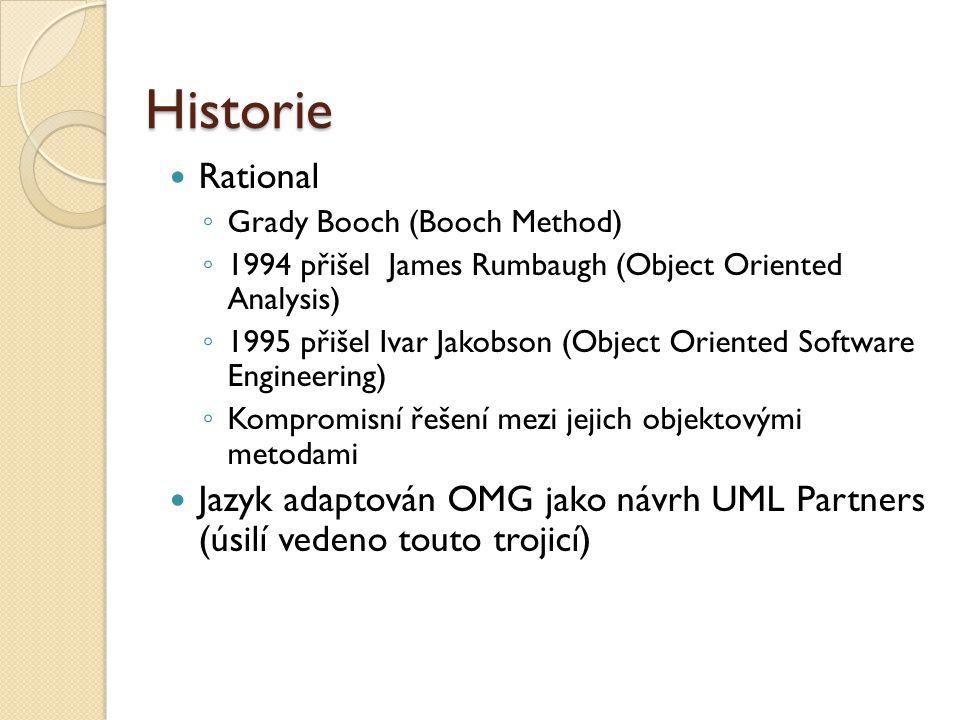 Čtyřvrstevná hierarchie metamodelů Meta-metamodel (M3) (MOF) Metamodel (M2) (UML) ◦ Instance meta-metamodelu Model (M1) (váš model v UML) ◦ Instance metamodelu M0 (konkrétní instance tříd ve vašem modelu) ◦ Runtimová instance modelu
