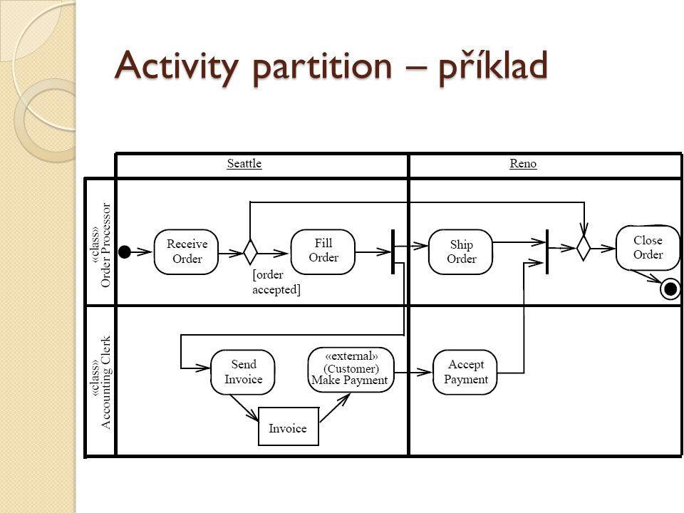 Activity partition – příklad