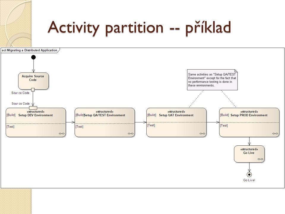 Activity partition -- příklad
