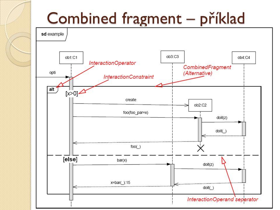 Combined fragment – příklad