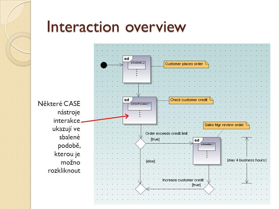 Některé CASE nástroje interakce ukazují ve sbalené podobě, kterou je možno rozkliknout