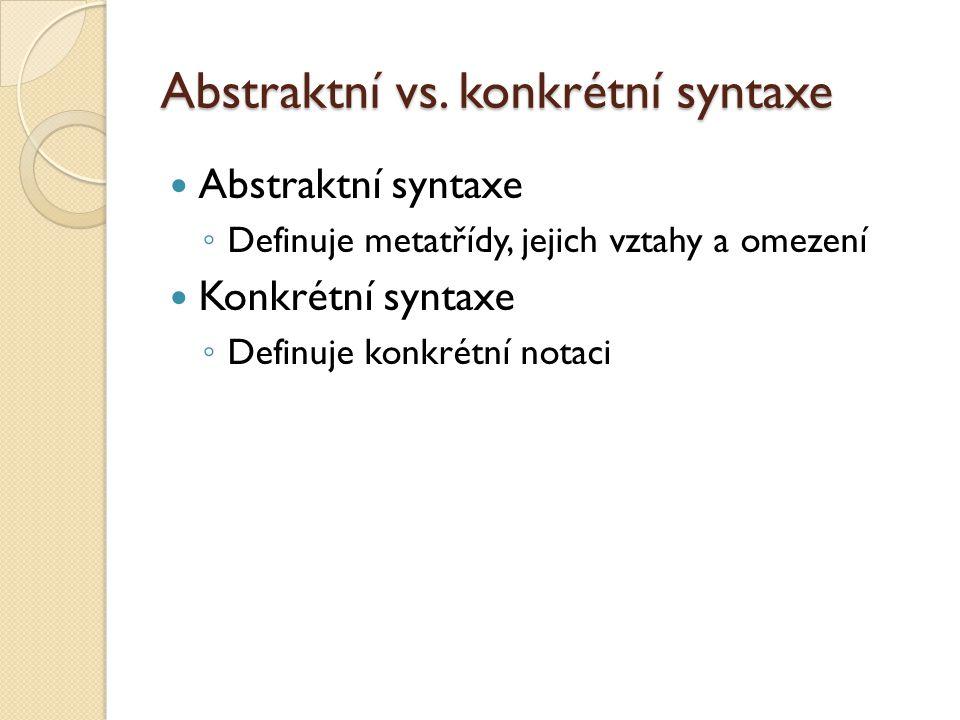 Diagram kompozitních struktur – notace Part (část) – element obsažený ve spolupráci Colaboration (spolupráce) – znázorňuje strukturu spolupracujících elementů Konektor – spojuje jednotlivé části kolaborace
