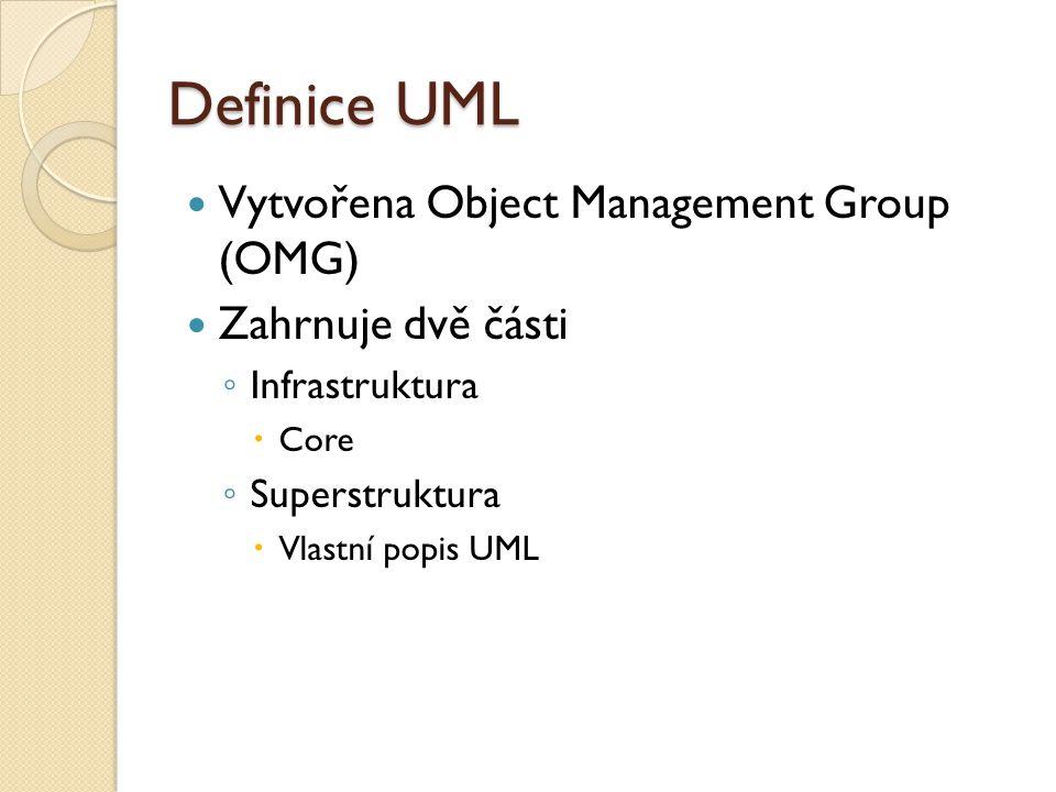 Definice UML Vytvořena Object Management Group (OMG) Zahrnuje dvě části ◦ Infrastruktura  Core ◦ Superstruktura  Vlastní popis UML