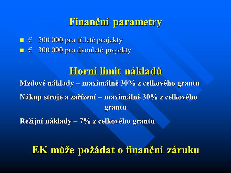 Finanční parametry € 500 000 pro tříleté projekty € 500 000 pro tříleté projekty € 300 000 pro dvouleté projekty € 300 000 pro dvouleté projekty Horní limit nákladů Mzdové náklady – maximálně 30% z celkového grantu Nákup stroje a zařízení – maximálně 30% z celkového grantu grantu Režijní náklady – 7% z celkového grantu EK může požádat o finanční záruku