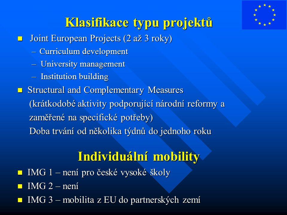 Klasifikace typu projektů Joint European Projects (2 až 3 roky) Joint European Projects (2 až 3 roky) – Curriculum development – University management