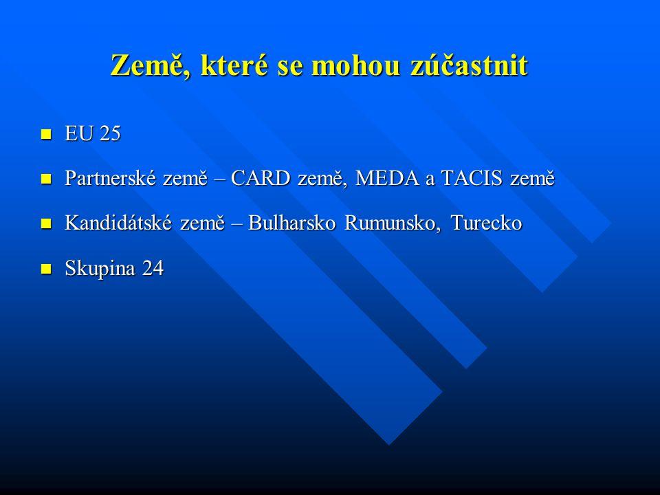 Země, které se mohou zúčastnit Země, které se mohou zúčastnit EU 25 EU 25 Partnerské země – CARD země, MEDA a TACIS země Partnerské země – CARD země, MEDA a TACIS země Kandidátské země – Bulharsko Rumunsko, Turecko Kandidátské země – Bulharsko Rumunsko, Turecko Skupina 24 Skupina 24