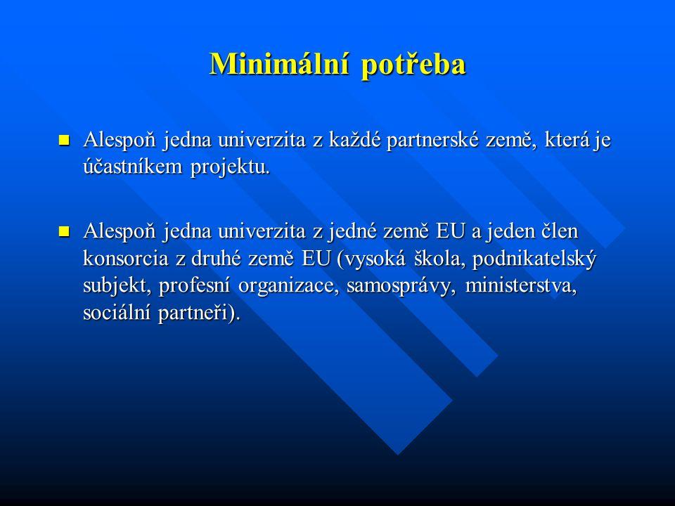Minimální potřeba Alespoň jedna univerzita z každé partnerské země, která je účastníkem projektu. Alespoň jedna univerzita z každé partnerské země, kt