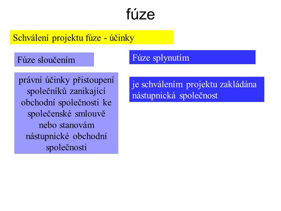 fúze je schválením projektu zakládána nástupnická společnost Schválení projektu fúze - účinky Fúze sloučením Fúze splynutím právní účinky přistoupení