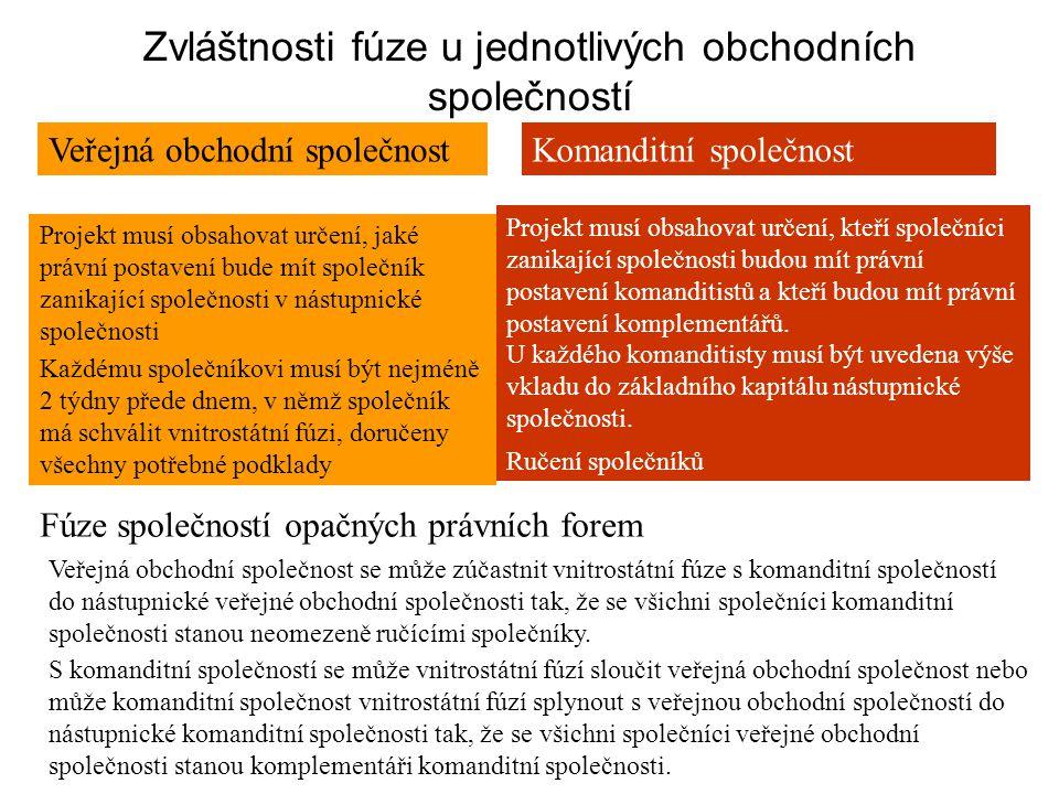 Zvláštnosti fúze u jednotlivých obchodních společností Veřejná obchodní společnostKomanditní společnost Projekt musí obsahovat určení, jaké právní pos