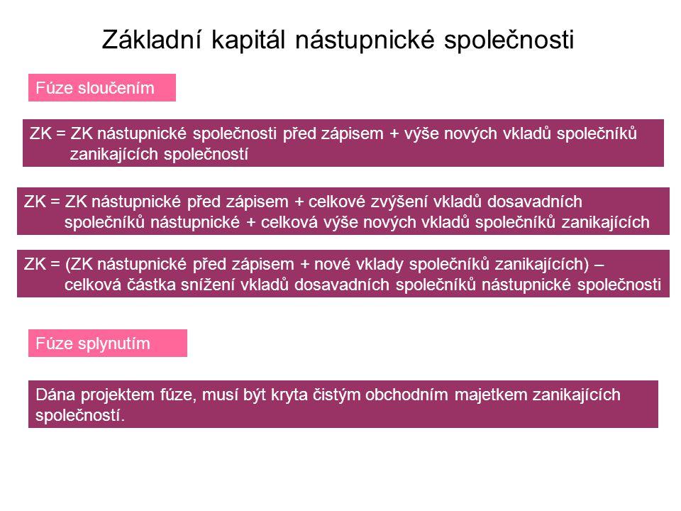 Základní kapitál nástupnické společnosti Fúze sloučením ZK = ZK nástupnické společnosti před zápisem + výše nových vkladů společníků zanikajících spol