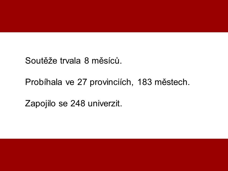 Soutěže trvala 8 měsíců. Probíhala ve 27 provinciích, 183 městech. Zapojilo se 248 univerzit.