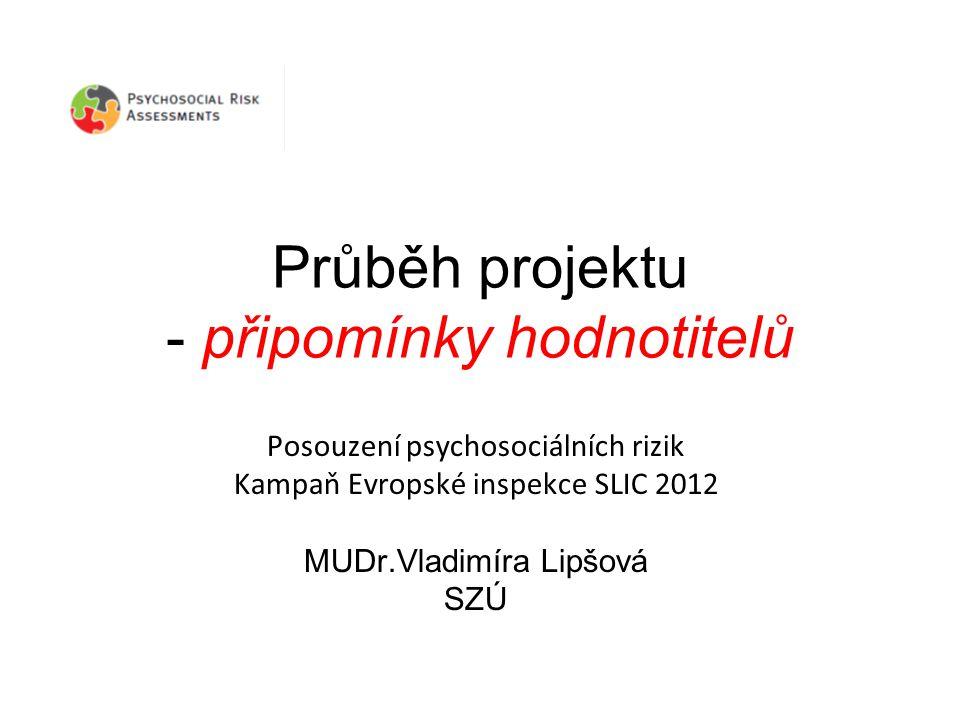 Průběh projektu - připomínky hodnotitelů Posouzení psychosociálních rizik Kampaň Evropské inspekce SLIC 2012 MUDr.Vladimíra Lipšová SZÚ