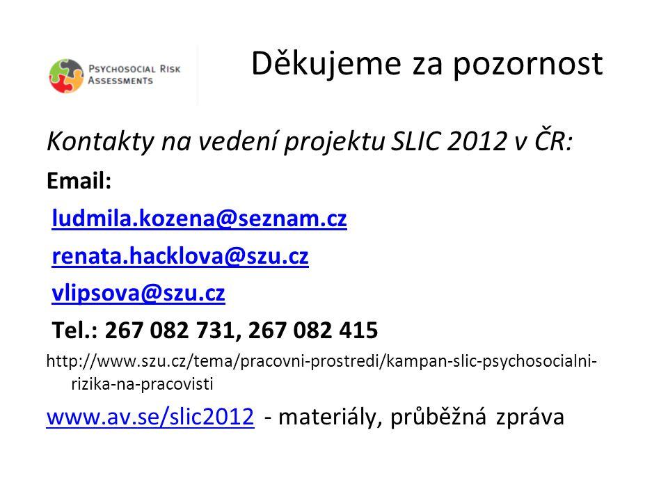 Děkujeme za pozornost Kontakty na vedení projektu SLIC 2012 v ČR: Email: ludmila.kozena@seznam.cz renata.hacklova@szu.cz vlipsova@szu.cz Tel.: 267 082 731, 267 082 415 http://www.szu.cz/tema/pracovni-prostredi/kampan-slic-psychosocialni- rizika-na-pracovisti www.av.se/slic2012www.av.se/slic2012 - materiály, průběžná zpráva