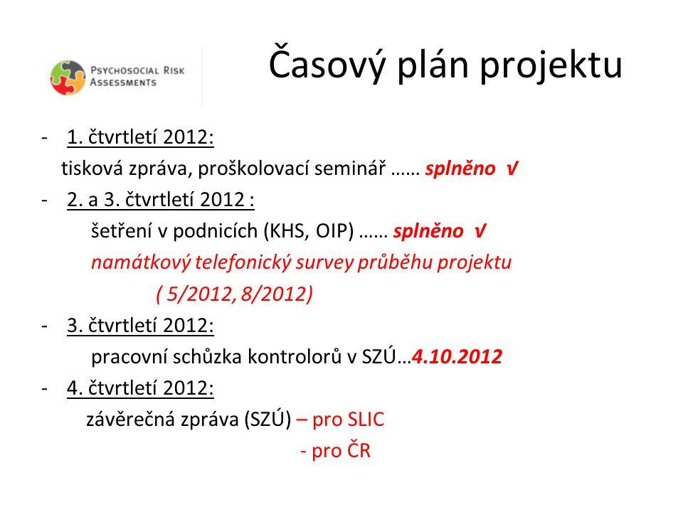 Časový plán projektu -1. čtvrtletí 2012: tisková zpráva, proškolovací seminář …… splněno √ -2.