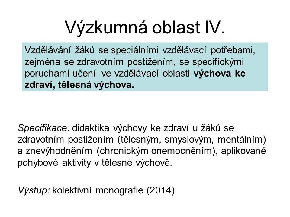 Výzkumná oblast IV.