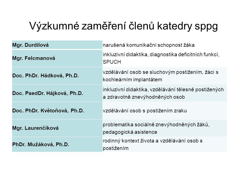 Výzkumné zaměření členů katedry sppg Mgr. Durdilovánarušená komunikační schopnost žáka Mgr.