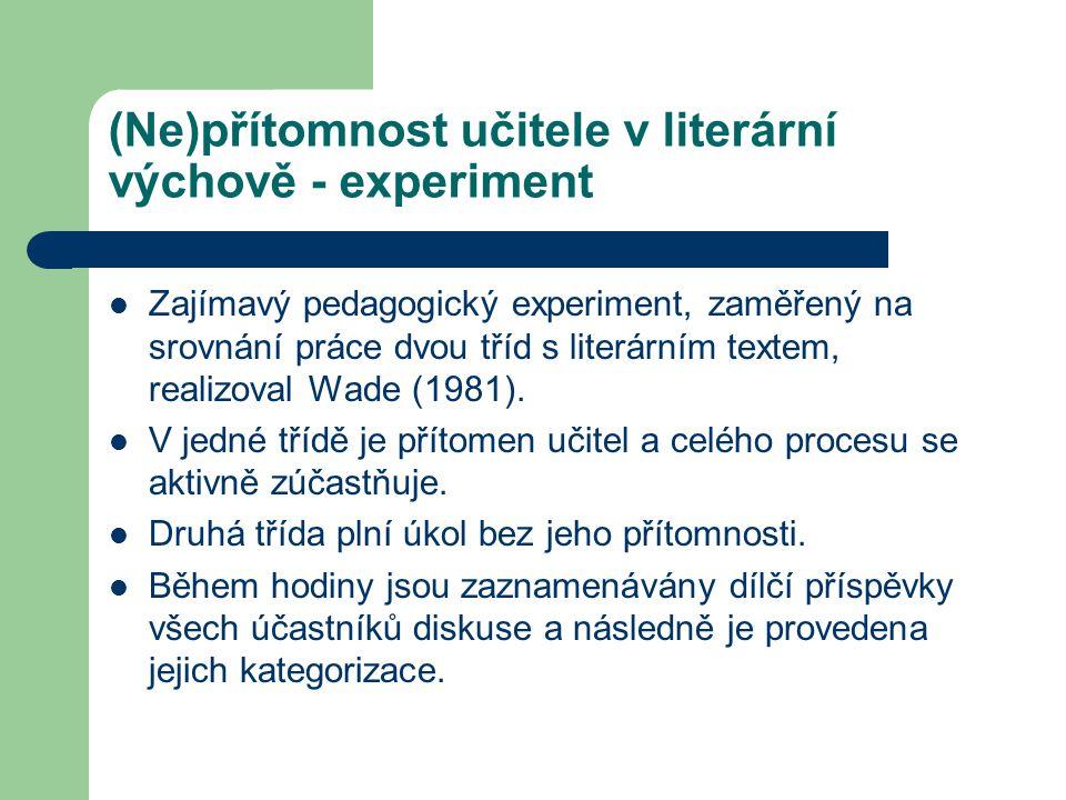 (Ne)přítomnost učitele v literární výchově - experiment Zajímavý pedagogický experiment, zaměřený na srovnání práce dvou tříd s literárním textem, rea
