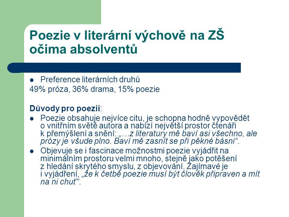 Poezie v literární výchově na ZŠ očima absolventů Preference literárních druhů 49% próza, 36% drama, 15% poezie Důvody pro poezii: Poezie obsahuje nej