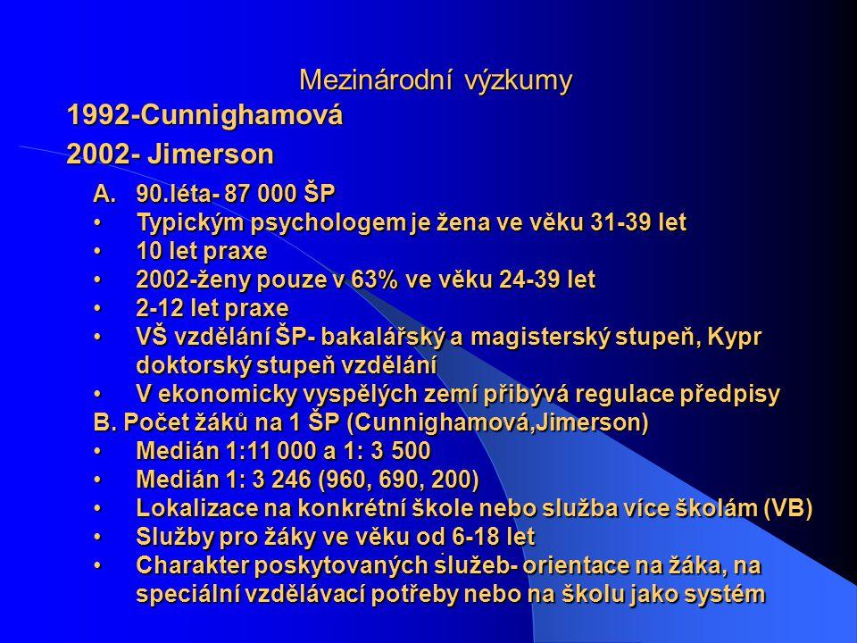 Mezinárodní výzkumy 1992-Cunnighamová 2002- Jimerson. A.90.léta- 87 000 ŠP Typickým psychologem je žena ve věku 31-39 letTypickým psychologem je žena