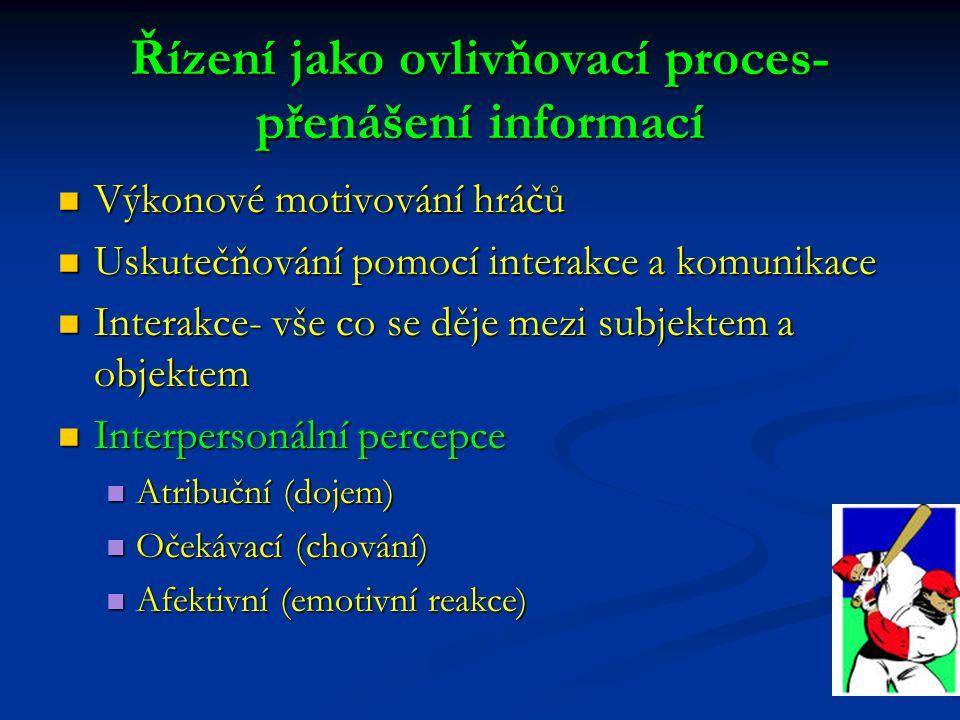 Řízení jako ovlivňovací proces- přenášení informací Výkonové motivování hráčů Uskutečňování pomocí interakce a komunikace Interakce- vše co se děje me
