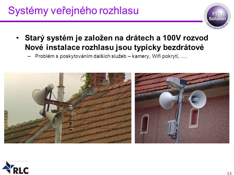 13 Systémy veřejného rozhlasu Starý systém je založen na drátech a 100V rozvod Nové instalace rozhlasu jsou typicky bezdrátové –Problém s poskytováním dalších služeb – kamery, Wifi pokrytí, ….