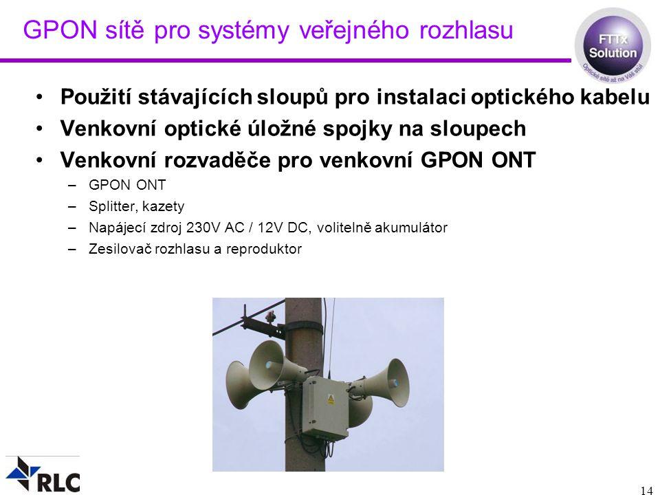 14 GPON sítě pro systémy veřejného rozhlasu Použití stávajících sloupů pro instalaci optického kabelu Venkovní optické úložné spojky na sloupech Venkovní rozvaděče pro venkovní GPON ONT –GPON ONT –Splitter, kazety –Napájecí zdroj 230V AC / 12V DC, volitelně akumulátor –Zesilovač rozhlasu a reproduktor