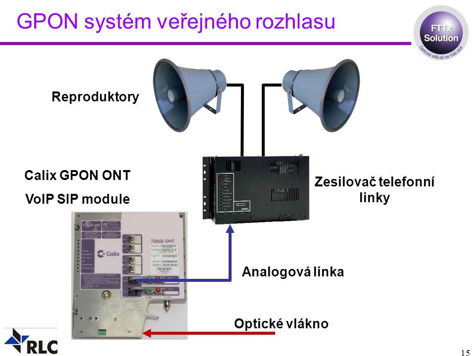 15 GPON systém veřejného rozhlasu Calix GPON ONT VoIP SIP module Optické vlákno Analogová linka Zesilovač telefonní linky Reproduktory