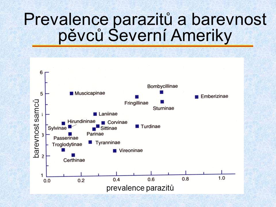 Prevalence parazitů a barevnost pěvců Severní Ameriky prevalence parazitů barevnost samců