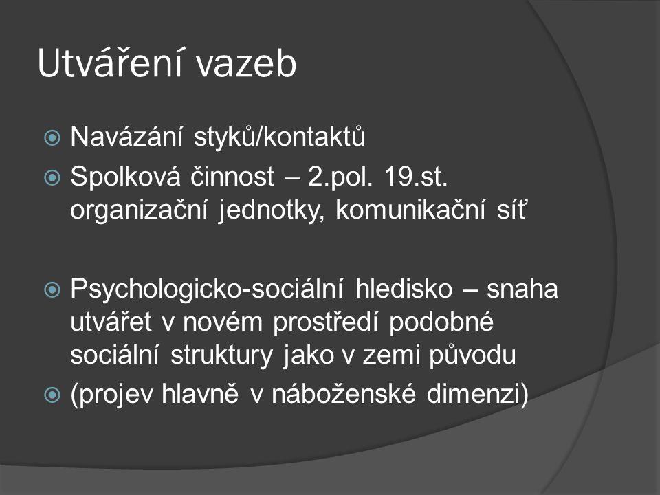 Utváření vazeb  Navázání styků/kontaktů  Spolková činnost – 2.pol. 19.st. organizační jednotky, komunikační síť  Psychologicko-sociální hledisko –