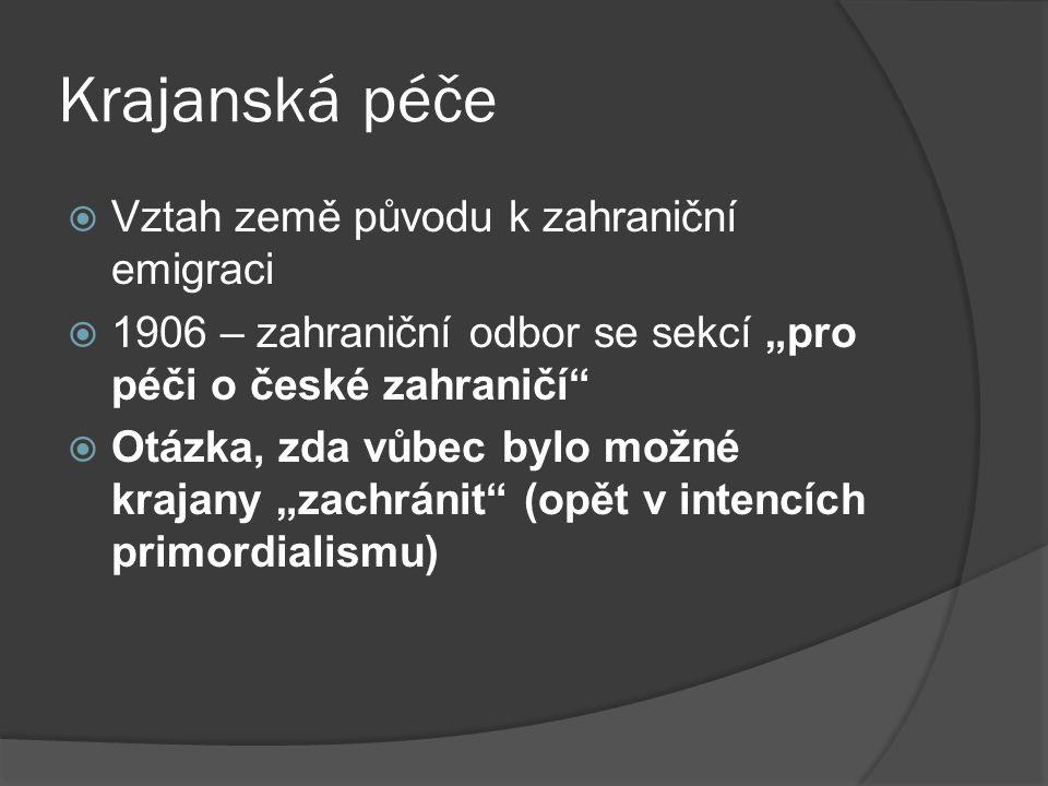 """Krajanská péče  Vztah země původu k zahraniční emigraci  1906 – zahraniční odbor se sekcí """"pro péči o české zahraničí""""  Otázka, zda vůbec bylo možn"""
