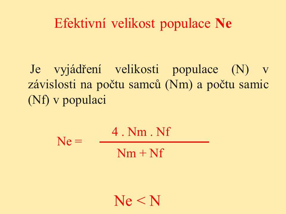 Efektivní velikost populace Ne Je vyjádření velikosti populace (N) v závislosti na počtu samců (Nm) a počtu samic (Nf) v populaci Ne = 4. Nm. Nf Nm +