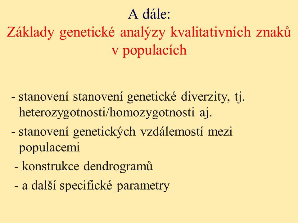 A dále: Základy genetické analýzy kvalitativních znaků v populacích - stanovení stanovení genetické diverzity, tj. heterozygotnosti/homozygotnosti aj.