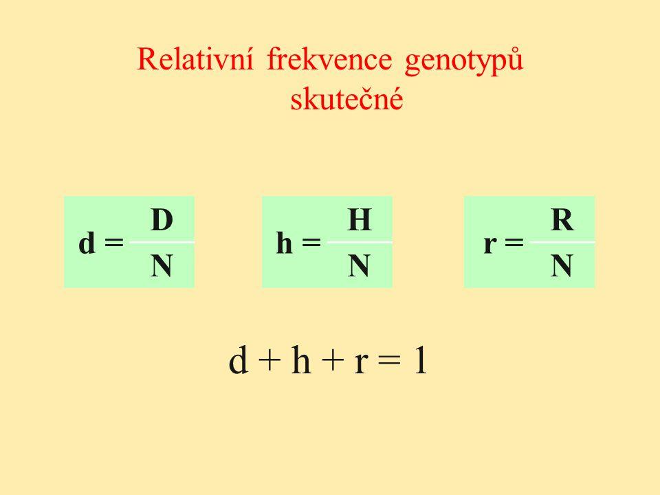 Relativní frekvence genotypů skutečné d + h + r = 1 d = D N h = H N r = R N