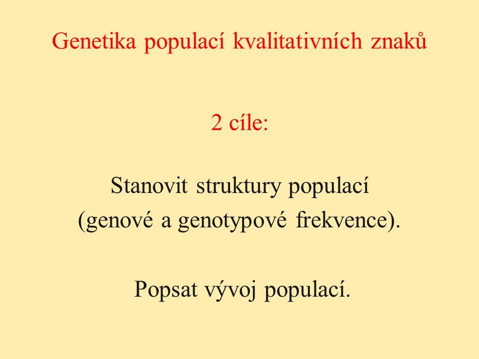 Genetika populací kvalitativních znaků Stanovit struktury populací (genové a genotypové frekvence). Popsat vývoj populací. 2 cíle: