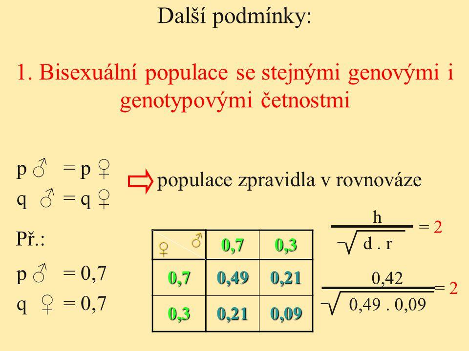 p ♂ = p ♀ q ♂ = q ♀ Další podmínky: 1. Bisexuální populace se stejnými genovými i genotypovými četnostmi populace zpravidla v rovnováze p ♂ = 0,7 q ♀