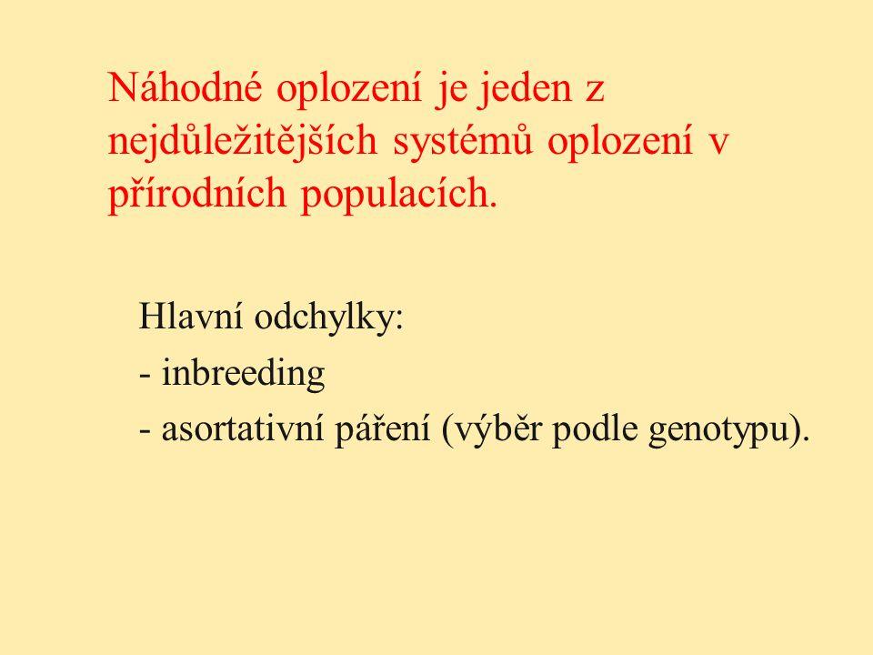 Náhodné oplození je jeden z nejdůležitějších systémů oplození v přírodních populacích. Hlavní odchylky: - inbreeding - asortativní páření (výběr podle