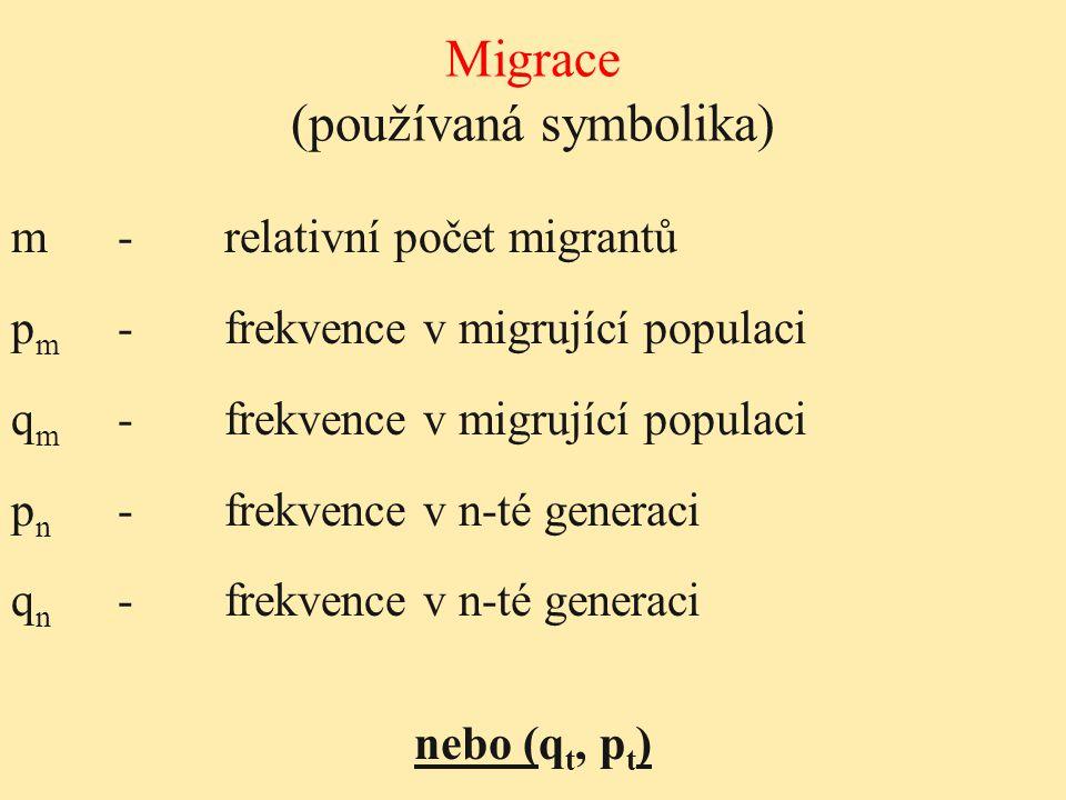 Migrace (používaná symbolika) m -relativní počet migrantů p m -frekvence v migrující populaci q m -frekvence v migrující populaci p n -frekvence v n-t