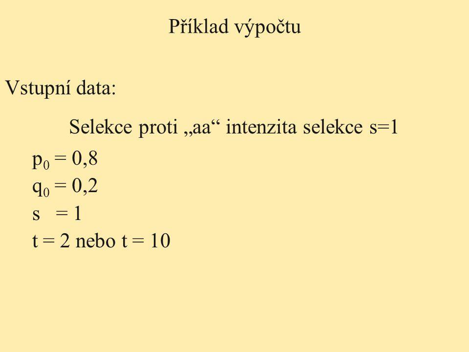 """Příklad výpočtu p 0 = 0,8 q 0 = 0,2 s = 1 t = 2 nebo t = 10 Vstupní data: Selekce proti """"aa"""" intenzita selekce s=1"""