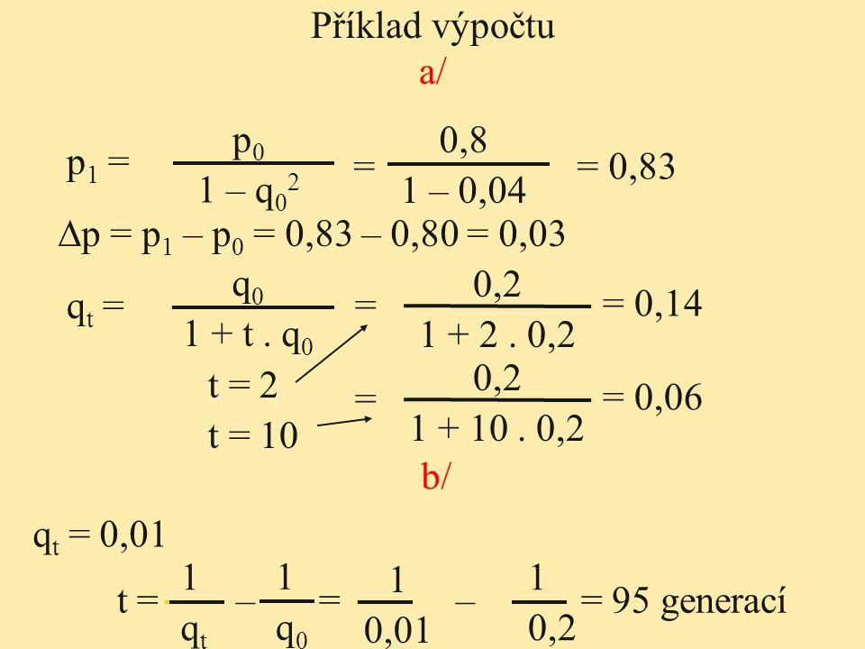 1 0,01 Příklad výpočtu a/ 1qt1qt p1 =p1 = ∆p = p 1 – p 0 = 0,83 – 0,80 = 0,03 qt =qt = t = – p 0 1 – q 0 2 q 0 1 + t. q 0 1q01q0 = 0,2 1 + 2. 0,2 0,8
