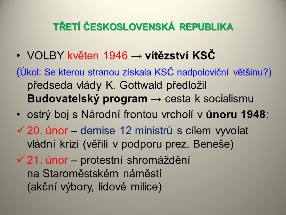 TŘETÍ ČESKOSLOVENSKÁ REPUBLIKA VOLBY květen 1946 → vítězství KSČ ( Úkol: Se kterou stranou získala KSČ nadpoloviční většinu?) předseda vlády K. Gottwa