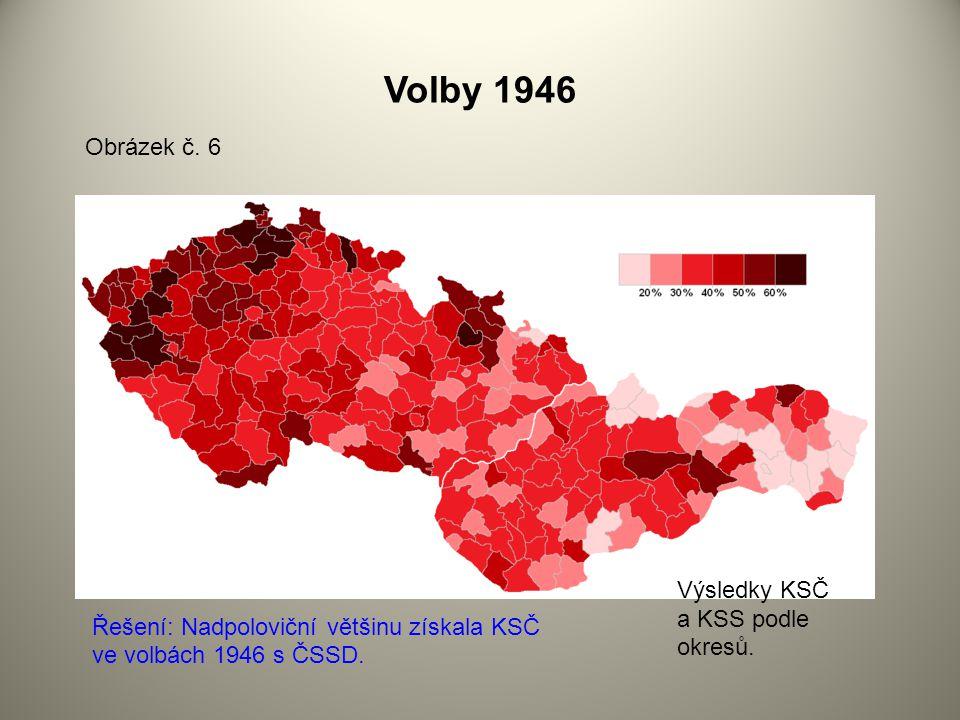 Volby 1946 Obrázek č. 6 Výsledky KSČ a KSS podle okresů. Řešení: Nadpoloviční většinu získala KSČ ve volbách 1946 s ČSSD.