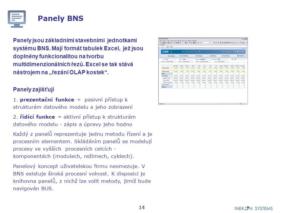 14 Panely BNS Panely jsou základními stavebními jednotkami systému BNS. Mají formát tabulek Excel, jež jsou doplněny funkcionalitou na tvorbu multidim