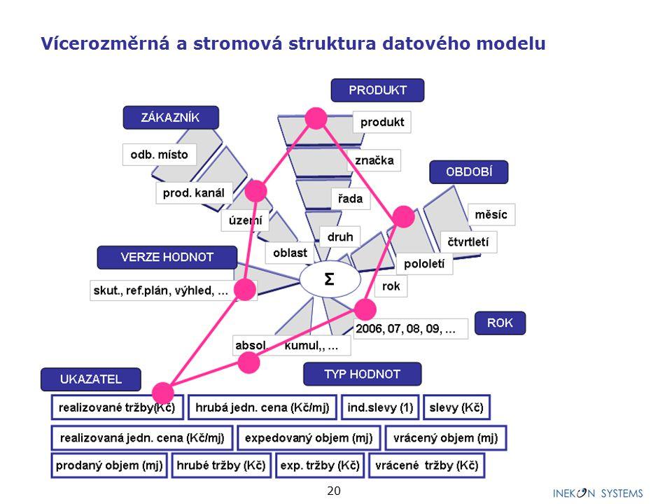 20 Vícerozměrná a stromová struktura datového modelu
