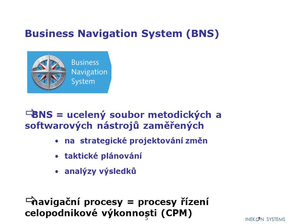 5 Business Navigation System (BNS)  BNS = ucelený soubor metodických a softwarových nástrojů zaměřených na strategické projektování změn taktické plánování analýzy výsledků  navigační procesy = procesy řízení celopodnikové výkonnosti (CPM)